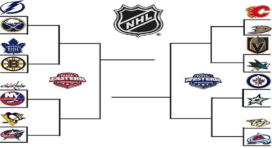 2019 NHL Playoffs: If They Started Now