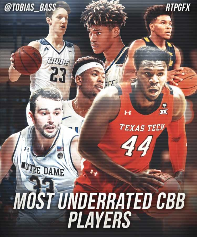 College Basketball: The Most Underrated Players