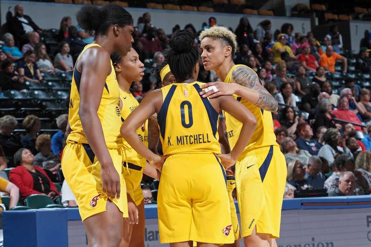 Indiana Fever: 2020 WNBA Draft Preview