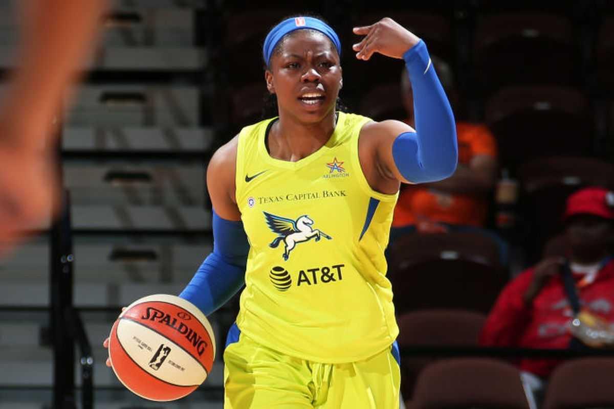 Dallas Wings: 2020 WNBA Draft Preview