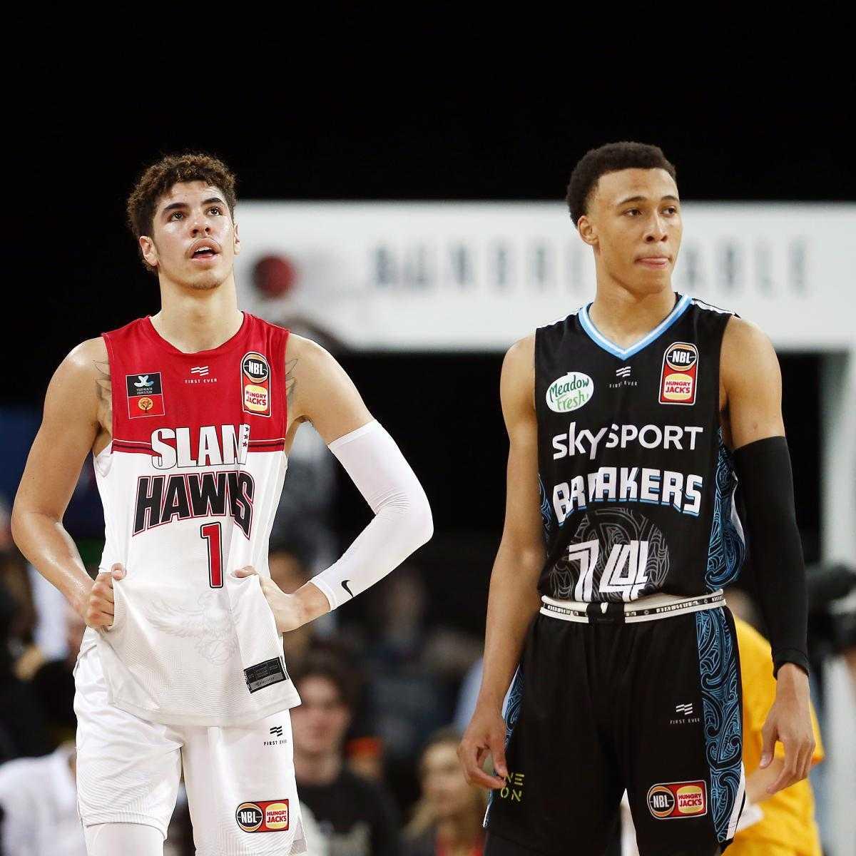2020 NBA Draft Preview (Sorta)