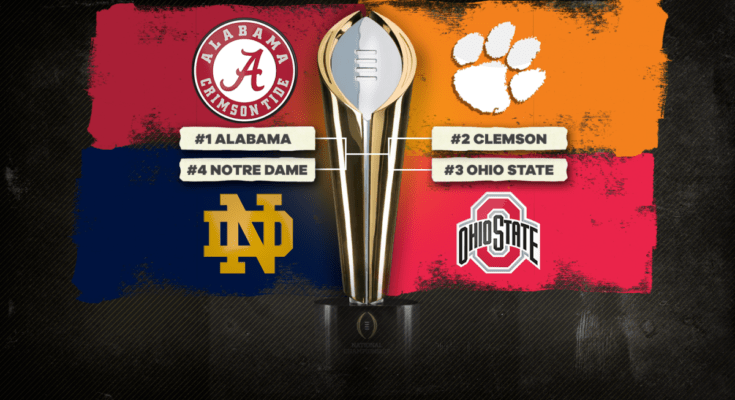 the 2020 College Football Playoff Rankings
