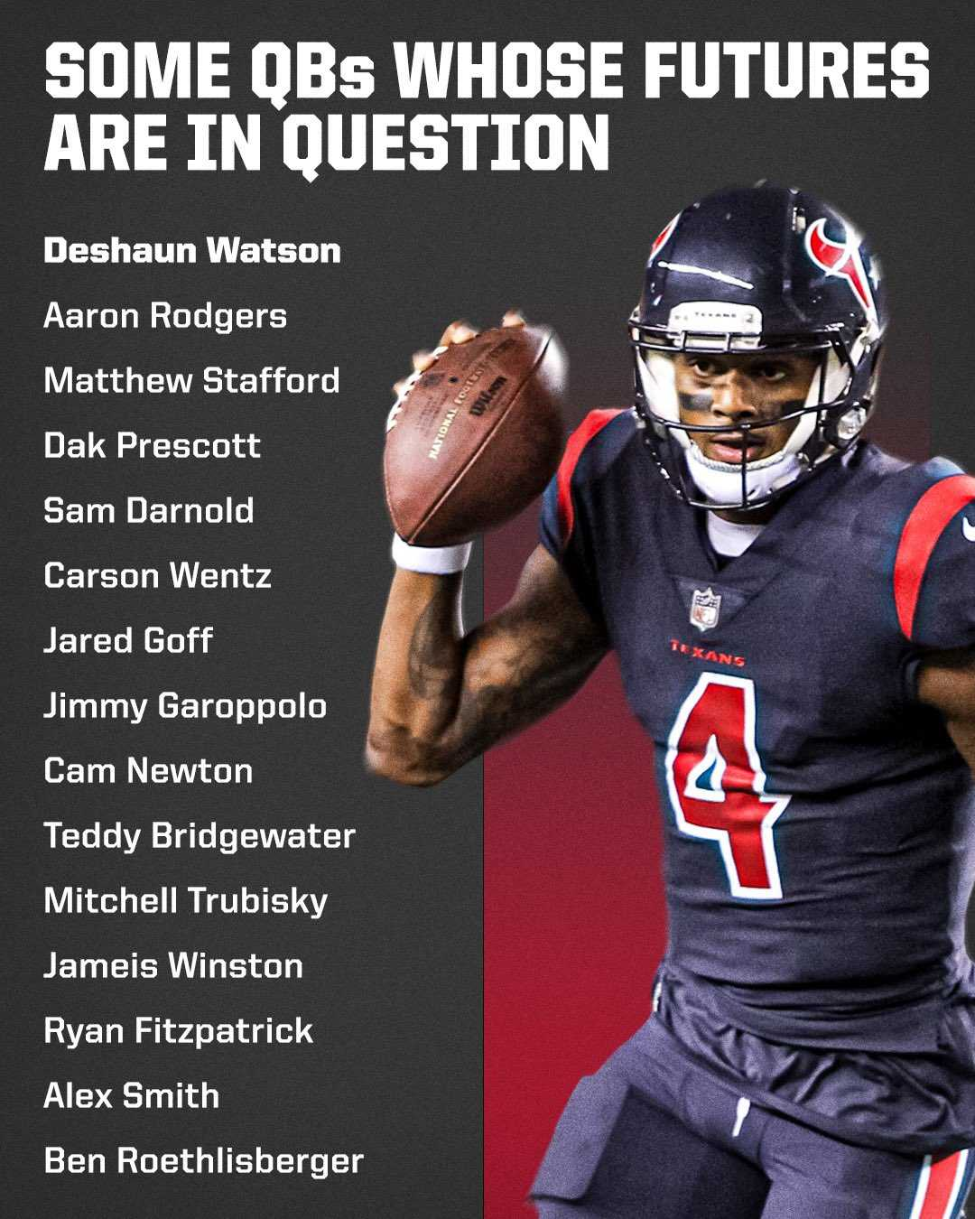 Where Will Every Starting QB Play in 2021?