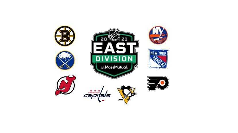 NHL 2021 East Division Preview