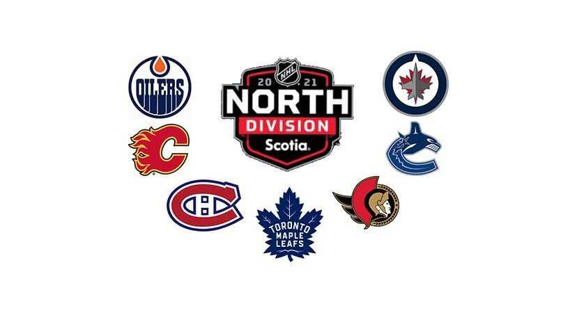 2021 NHL North Division Preview