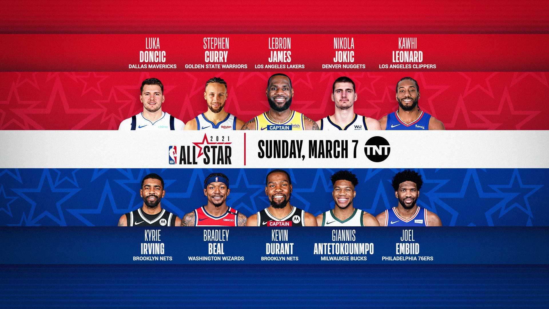 2021 NBA All-Star Starters Announced