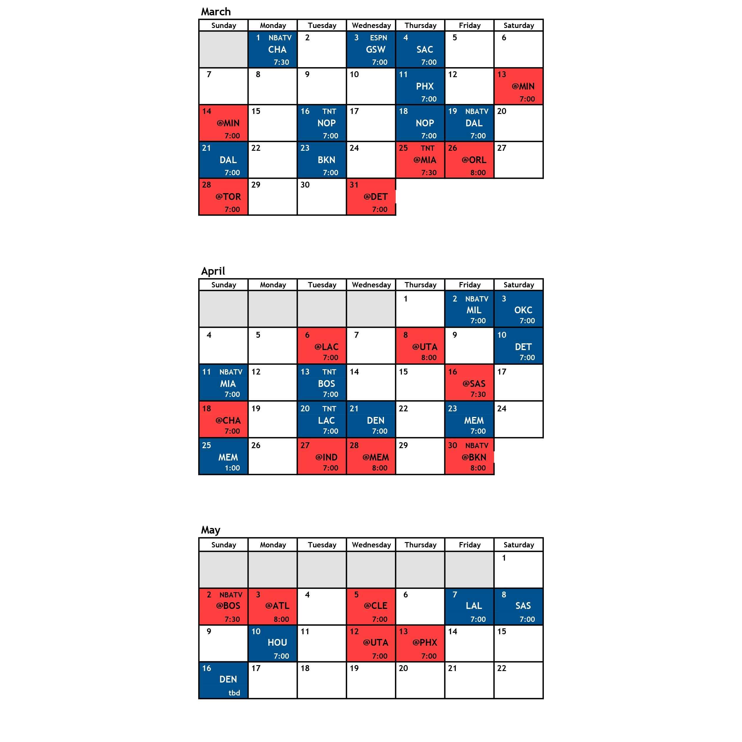 Portland Trail Blazers Second Half Schedule Breakdown