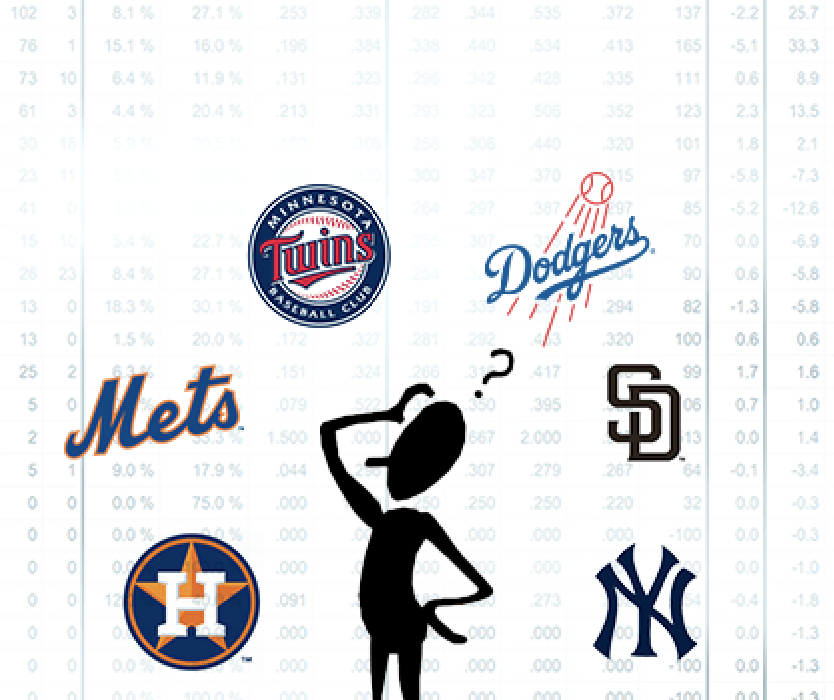The newest MLB projections had me scratching my head.